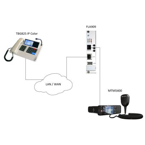 Dispatcher System